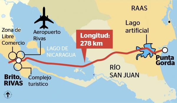 Canal Nicarágua