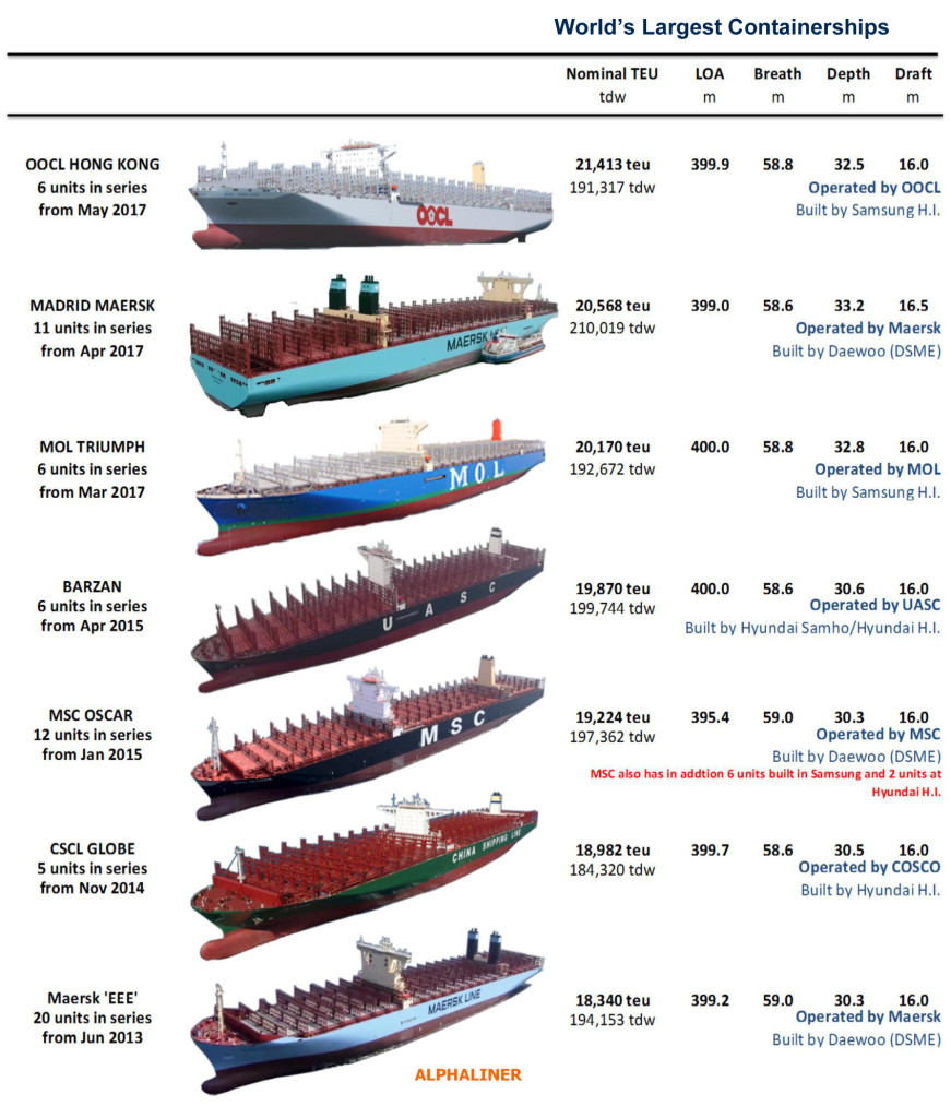 Mega-navios
