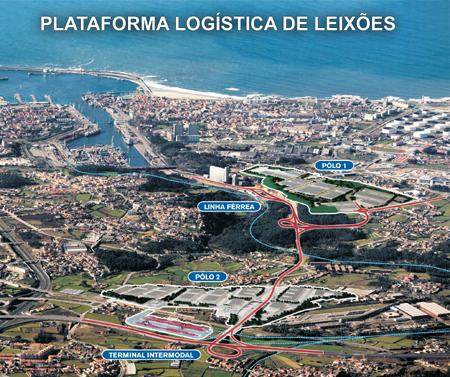 Plataforma Logistica de Leixões