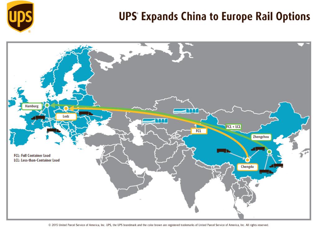 UPS - China-Europa