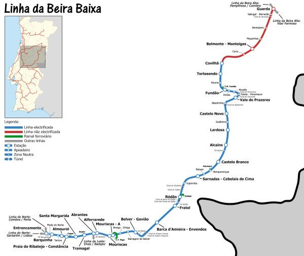 Linha da Beira Baixa