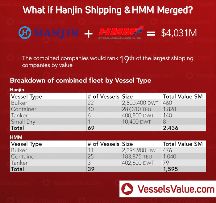 What-if-Hanjin-HMM-Combined-PROOF-05-copy