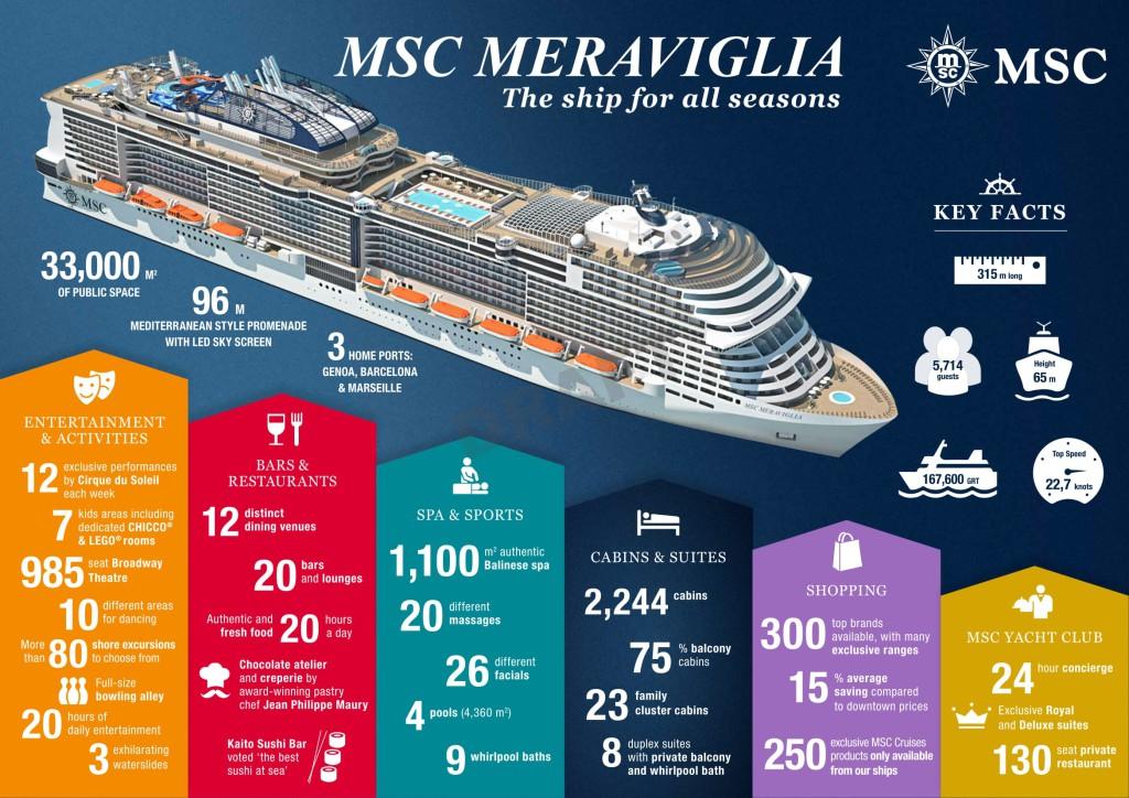 MSC Meraviglia - Info