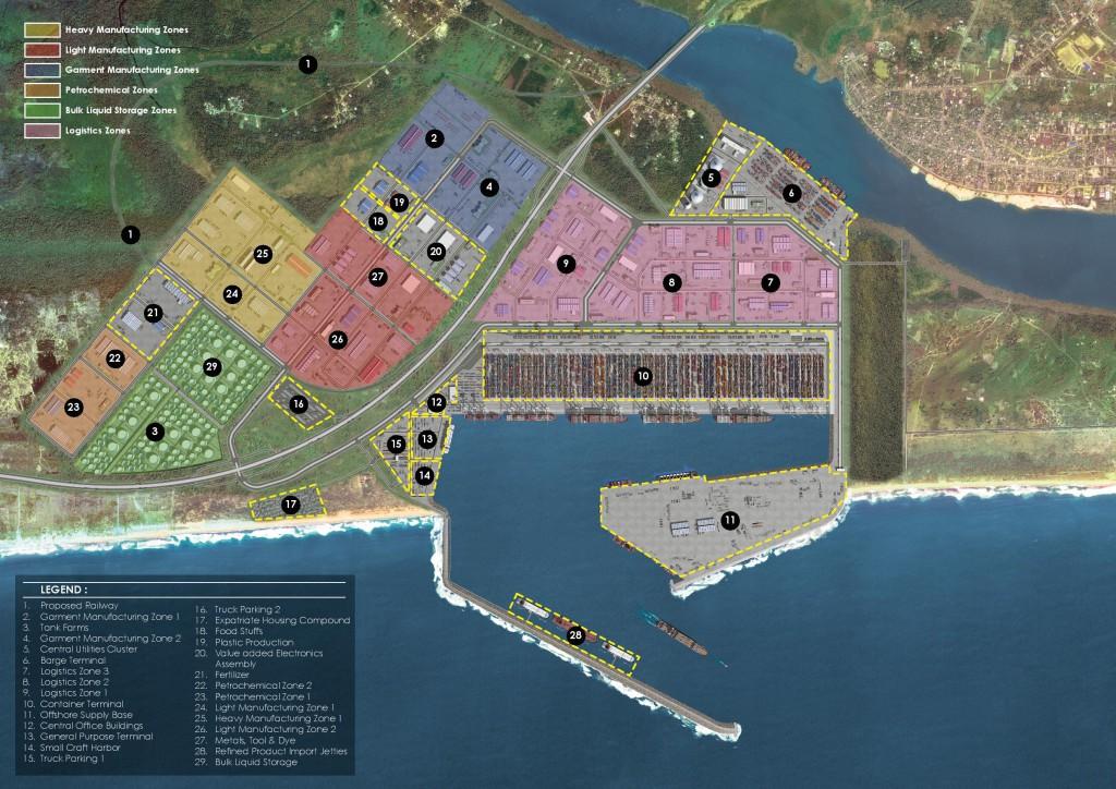Porto de Badagri - Nigéria