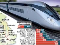 Londres trava Alta Velocidade britânica