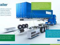 Wabco desenvolve semi-reboque eléctrico