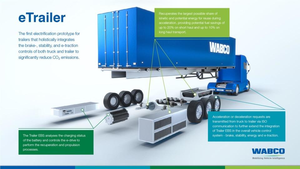 Wabco apresenta no IAA o eTrailer, o seu semi-reboque eléctrico