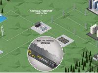 Renault quer armazenar energia em baterias de eléctricos usadas
