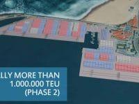 Yilport quer um milhão de TEU no Terminal Norte de Leixões