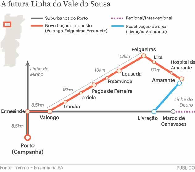 Estudo propõe linha circular no Vale do Sousa